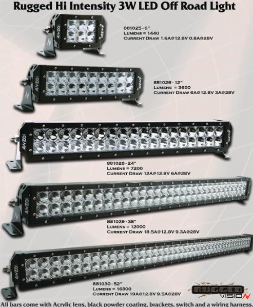 Anzo usa rugged vision led off road light bars universal total images may not be vehicle specific for display purposes only aloadofball Choice Image