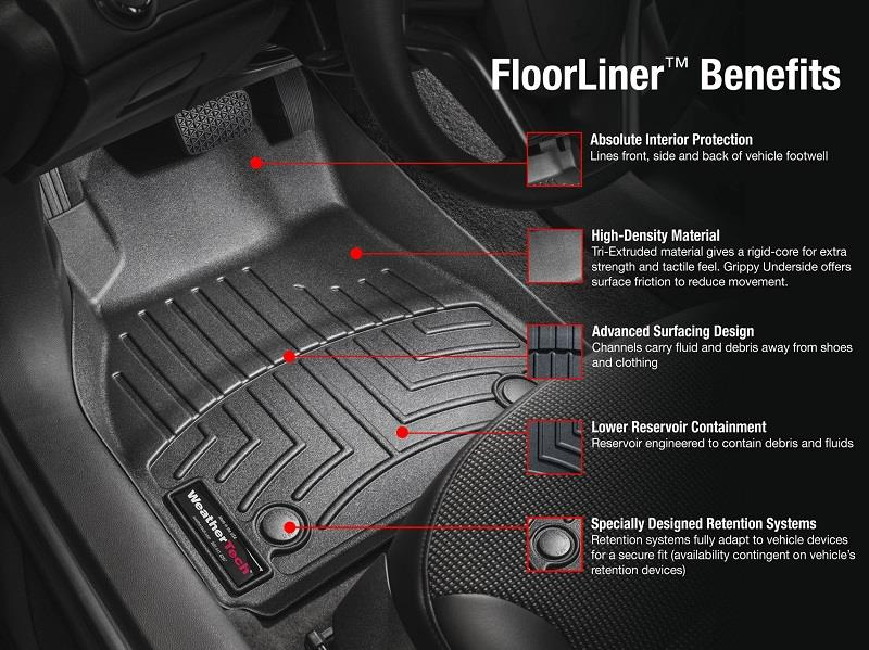 Zirgo 314979 Heat and Sound Deadener for 38-53 Buick ~ Master Kit