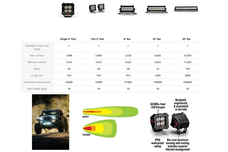 Warn wl series led light bar blowout sale discontinued means cheap warn wl series led light bar blowout sale discontinued means cheap usa made ih8mud forum mozeypictures Images